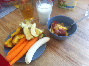 Die ungefähre Ernährungsvorgabe